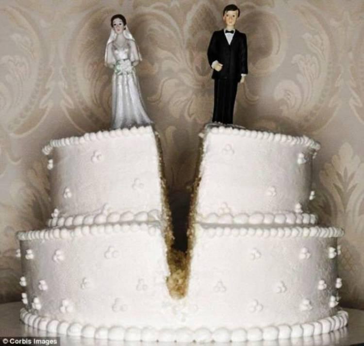 Divorzio breve 2015 è legge