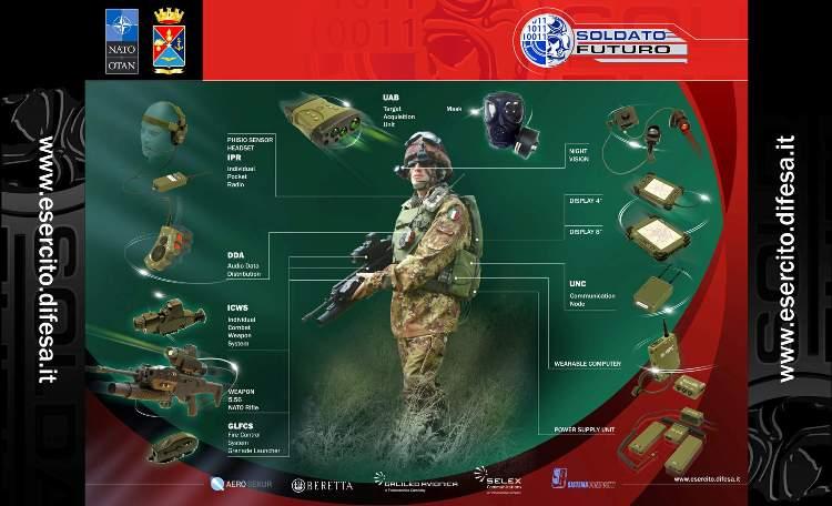 Soldato Futuro Esercito Italiano, ecco il programma