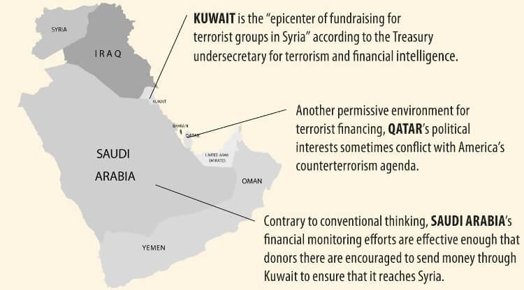 paesi del golfo che finanziano terrorismo islamico