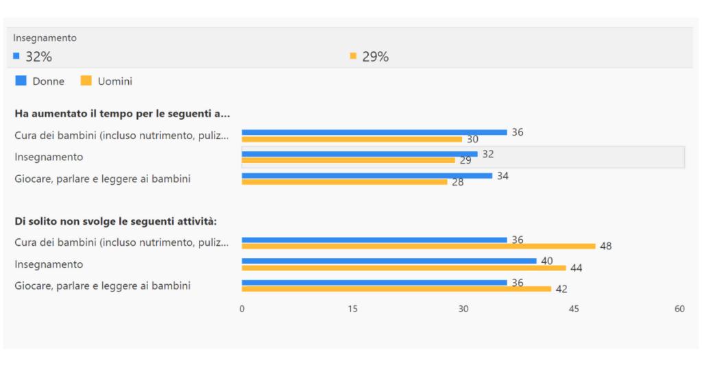 sondaggio openpolis Genio in 21 giorni